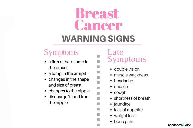What Are The First Warning Signs Of Breast Cancer Doctor Asky