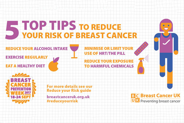 how to avoid breast cancer
