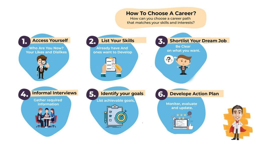 How-To-Choose-Career